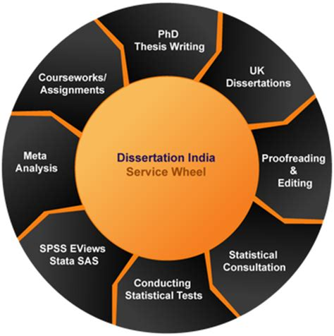 Completing Your Dissertation: Strategies for Success